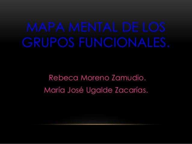 Presentacion De Los Grupos Funcionales: Mapa Mental De Los Grupos Funcionales 271 A
