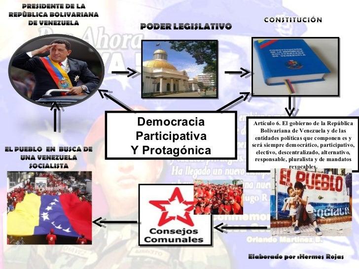 Democracia Participativa Y Protagónica Artículo 6. El gobierno de la República Bolivariana de Venezuela y de las entidades...