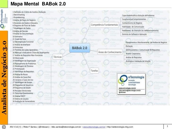 Analista de Negócio 3.0   Mapa Mental BABok 2.0                          AN V 3.0 [1] | Rildo F Santos | (@rildosan) | ril...