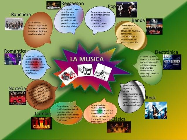 LA MUSICA Cumbia Pop Banda Rock Clásica Norteña Romántica Ranchera Electrónica Reggaetón Es un genero musical popular de l...