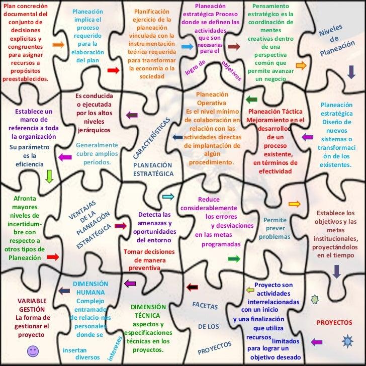 Magnífico Marco De La Imagen De Puzzle Modelo - Ideas Personalizadas ...