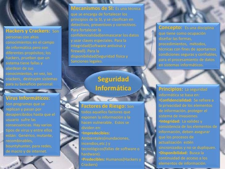 Mecanismos de SI: Es una técnica que se encarga de fortalecer los principios de la SI, y se clasifican en detectivos, prev...