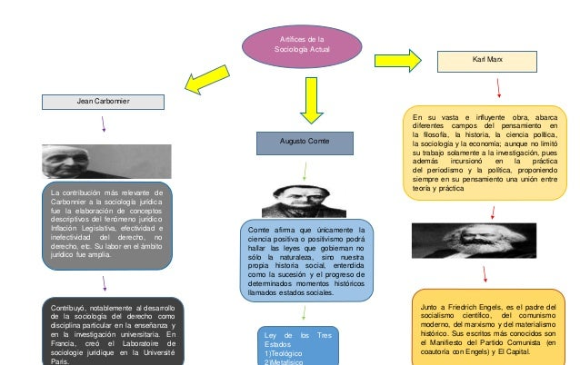 jean carbonnier sociologia juridica pdf download