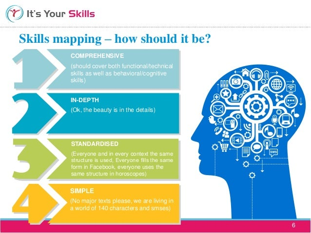 map-and-manage-skills-for-better-talent-management-6-638 Talent Application Form on sample school, sample employment, printable rental, sample scholarship, sample employee, teacher job, for job, free rental,