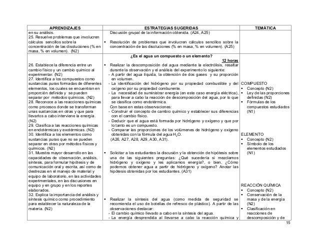 15 APRENDIZAJES ESTRATEGIAS SUGERIDAS TEMÁTICA en su análisis. 25. Resuelve problemas que involucren cálculos sencillos so...