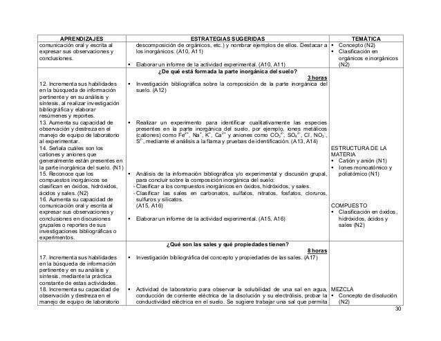 30 APRENDIZAJES ESTRATEGIAS SUGERIDAS TEMÁTICA comunicación oral y escrita al expresar sus observaciones y conclusiones. d...