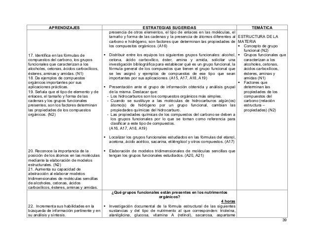 39 APRENDIZAJES ESTRATEGIAS SUGERIDAS TEMÁTICA 17. Identifica en las fórmulas de compuestos del carbono, los grupos funcio...