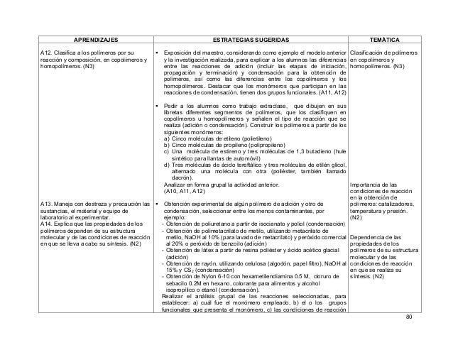 Programa de Estudios de Quimica CCH Naucalpan