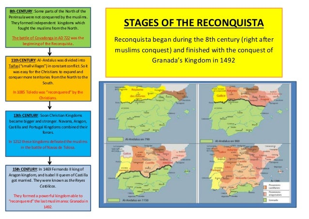 Map Of Spain 8th Century.Reconquista Timeline By Centuries And Map