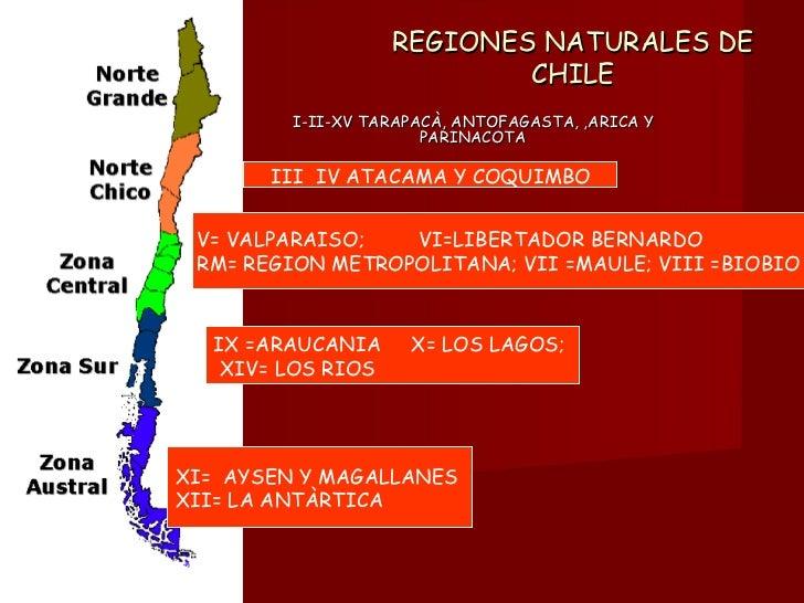 REGIONES NATURALES DE CHILE I-II-XV TARAPACÀ, ANTOFAGASTA, ,ARICA Y PARINACOTA III  IV ATACAMA Y COQUIMBO V= VALPARAISO;  ...