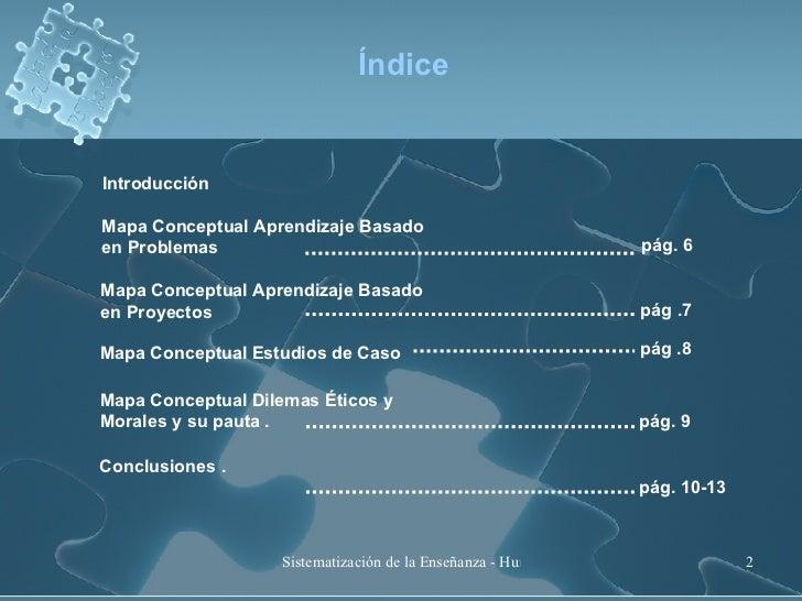 Índice Introducción Mapa Conceptual Aprendizaje Basado  en Problemas Mapa Conceptual Aprendizaje Basado  en Proyectos Mapa...