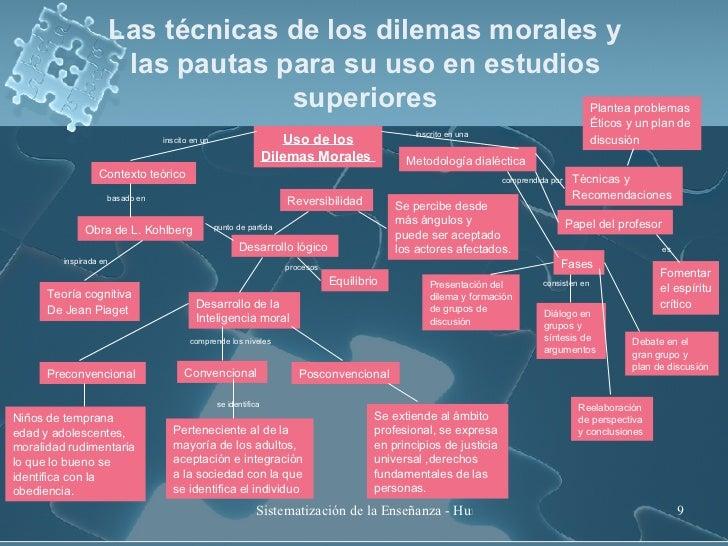 Las técnicas de los dilemas morales y las pautas para su uso en estudios superiores Uso de los Dilemas Morales   Metodolog...