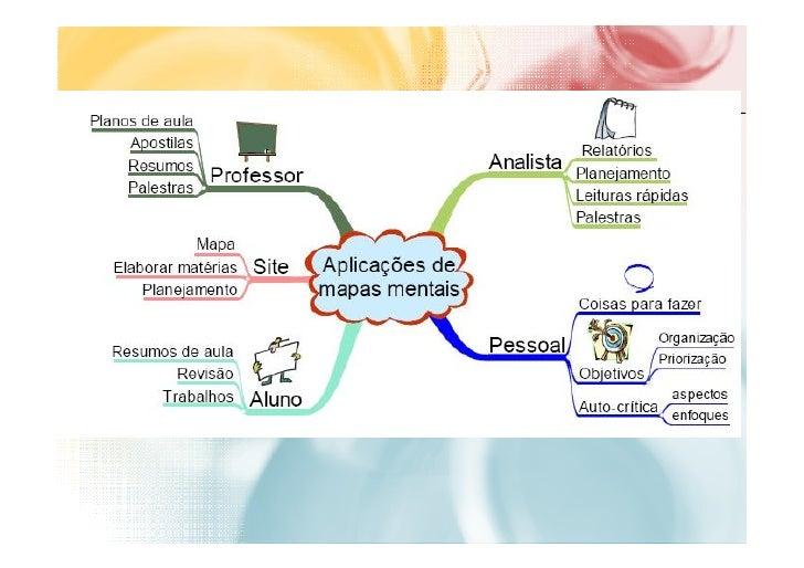 Os softwares educacionais como ferramenta de ensino e sua contribuição pedagógica 2