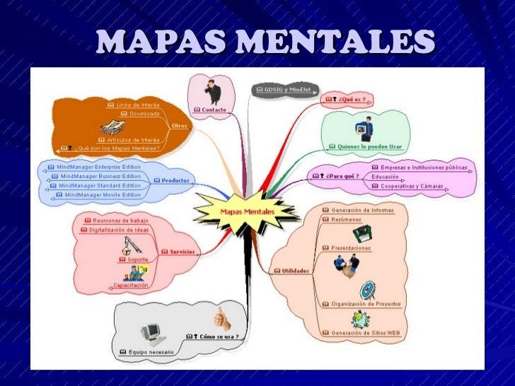 MAPAS MENTALES MAPAS MENTALES