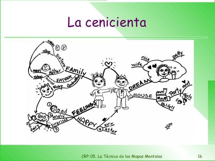 La cenicienta CRP-05. La Técnica de los Mapas Mentales