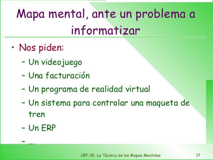 Mapa mental, ante un problema a informatizar <ul><li>Nos piden: </li></ul><ul><ul><li>Un videojuego </li></ul></ul><ul><ul...