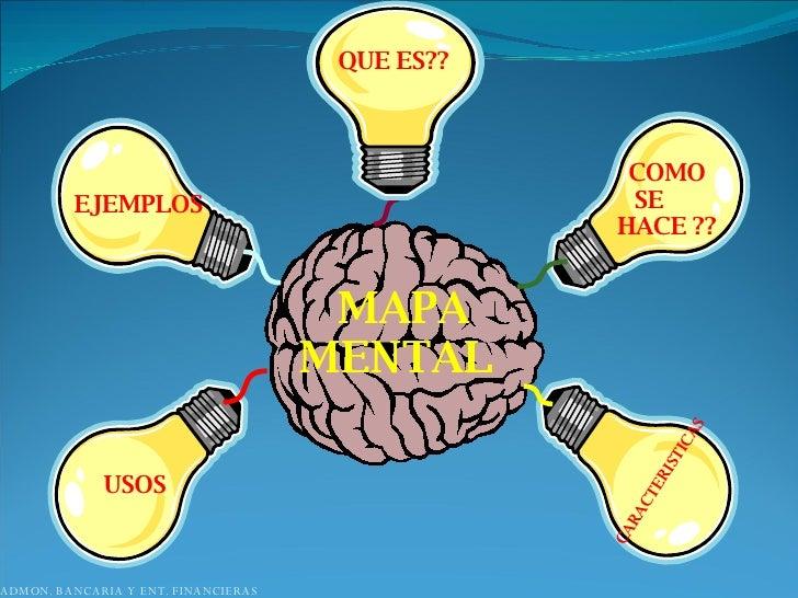 Mapas mentales for Como se elabora un vivero