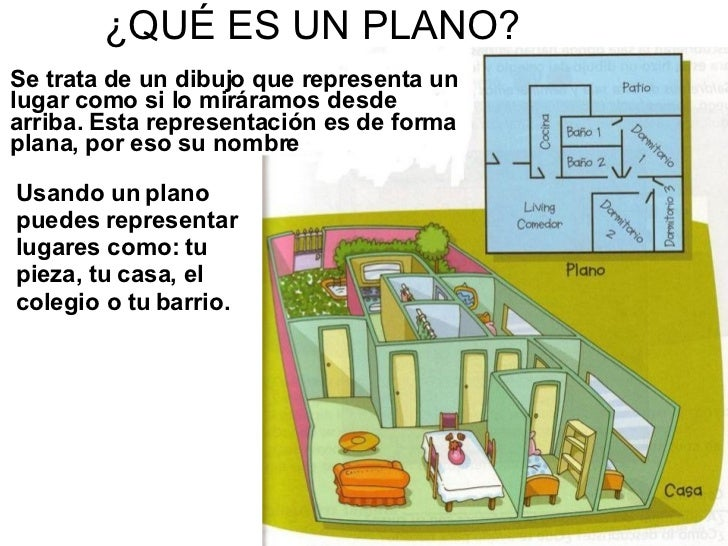 Mapas y planos for Como dibujar un plano de una casa