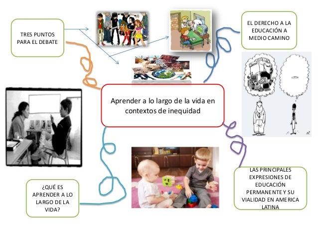 EL DERECHO A LA EDUCACIÓN A MEDIO CAMINO  TRES PUNTOS PARA EL DEBATE  Aprender a lo largo de la vida en contextos de inequ...