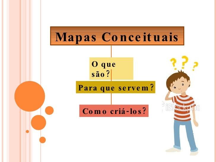 Mapas Conceituais O que são? Para que servem? Como criá-los?
