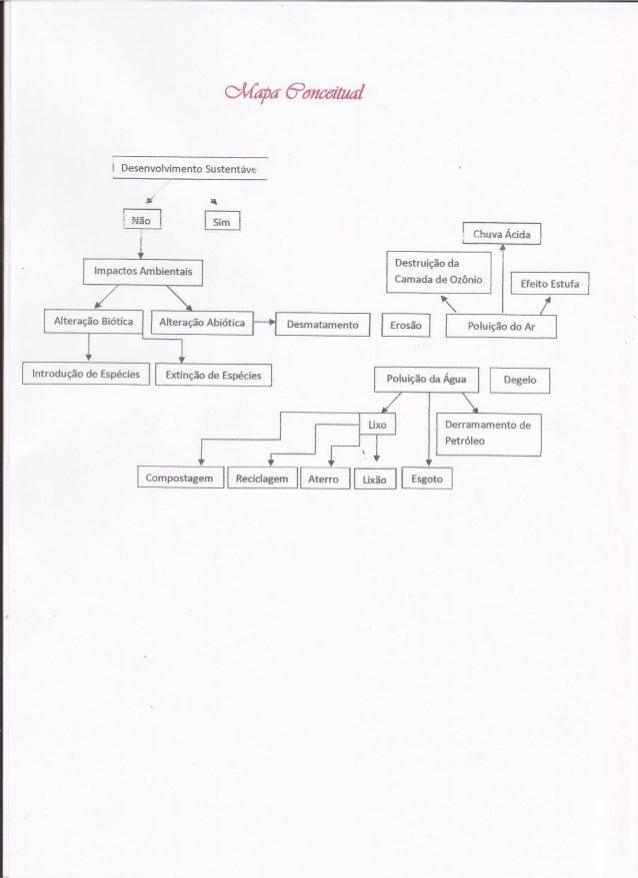 Matéria Eletrosfera Nêutrons Prótons Núcleo Átomos Moléculas Substância Corpo Elétrons Íons Cátions Ânions Elemento Químic...