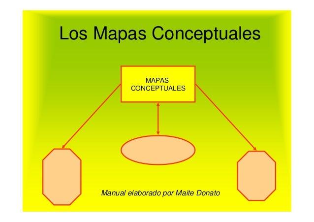 Los Mapas Conceptuales               MAPAS            CONCEPTUALES    Manual elaborado por Maite Donato
