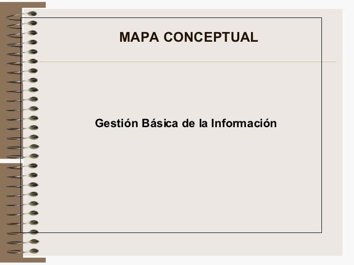 MAPA CONCEPTUAL Gestión Básica de la Información