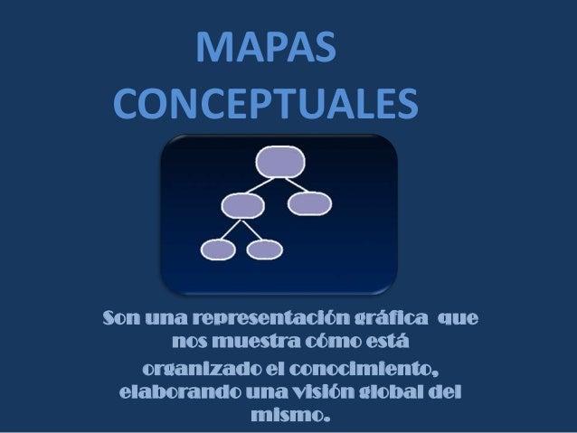 MAPAS CONCEPTUALES  Son una representación gráfica que nos muestra cómo está organizado el conocimiento, elaborando una vi...