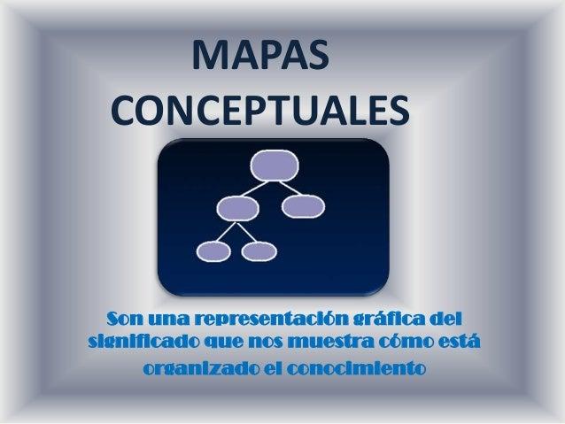 MAPAS CONCEPTUALES Son una representación gráfica del significado que nos muestra cómo está organizado el conocimiento