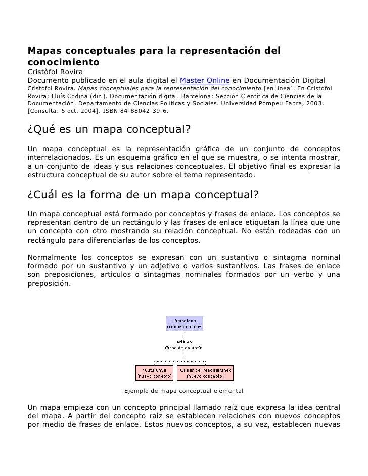 Mapas conceptuales para la representación del conocimiento Cristòfol Rovira Documento publicado en el aula digital el Mast...
