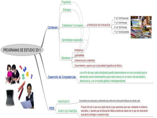 Mapas conceptualesplan2011 rm Slide 3