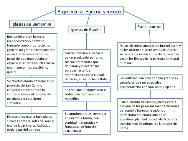 Mapas conceptuales del Barroco Slide 3