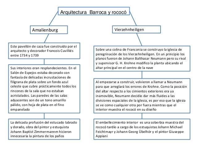 mapas conceptuales del barroco