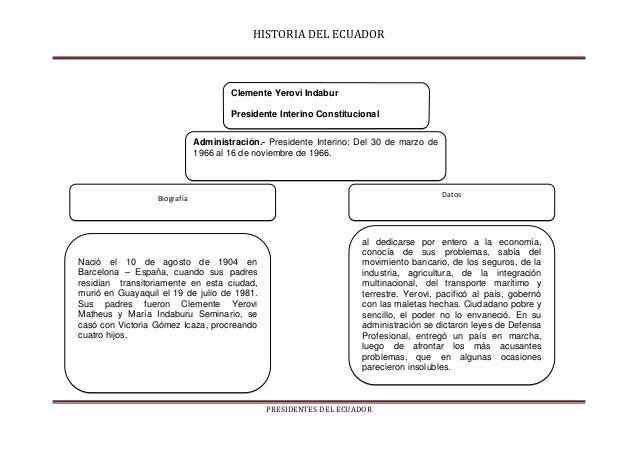 HISTORIA DEL ECUADOR PRESIDENTES DEL ECUADOR Clemente Yerovi Indabur Presidente Interino Constitucional Clemente Yerovi In...