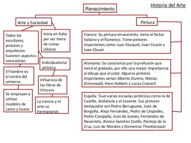 Mapas del Renacimiento