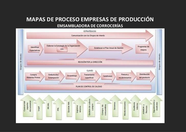Produccion Mapa De Procesos Ejemplos.Mapas De Proceso Empresas De Servicios Vs Empresas De Produccion