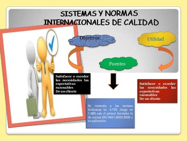 Mapas de sistema y normas internacionales de calidad Slide 2