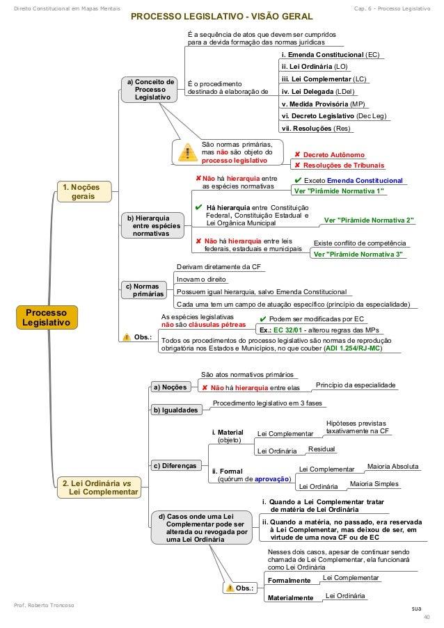 Tratados internacionais e sua recepção no direito brasileiro 3