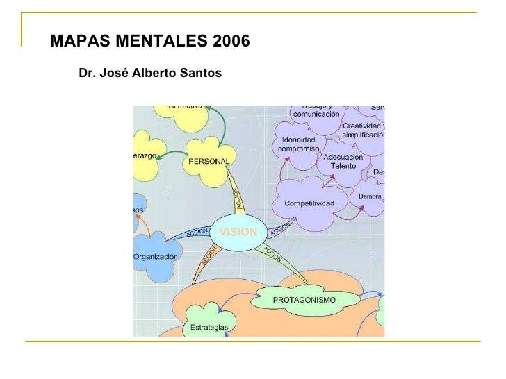 MAPAS MENTALES 2006  Dr. José Alberto Santos