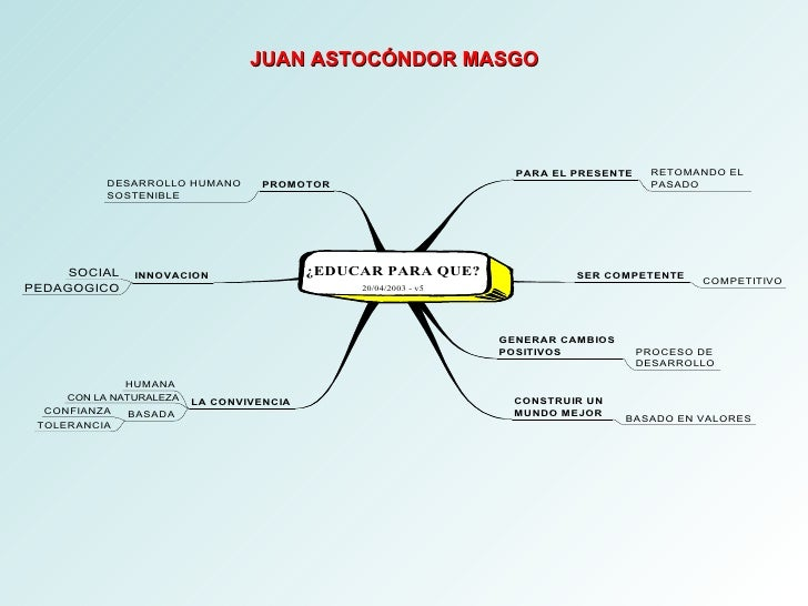 JUAN ASTOCÓNDOR MASGO
