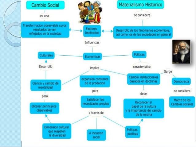 Mapa  sociologia juan_fernandez Slide 2