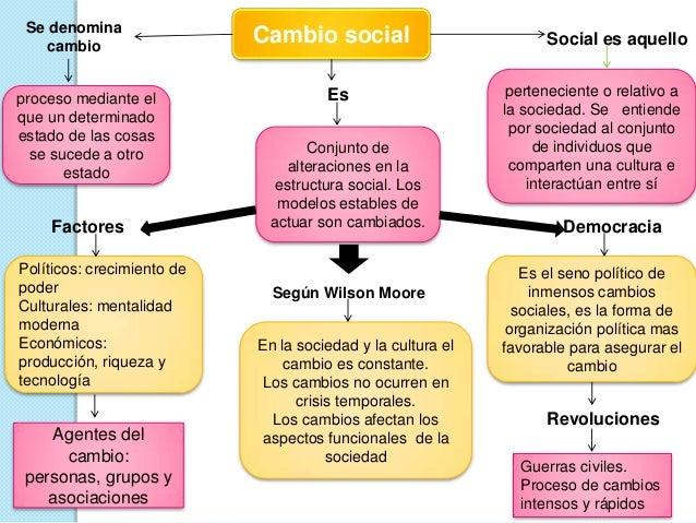 Mapa  sociologia juan_fernandez Slide 3