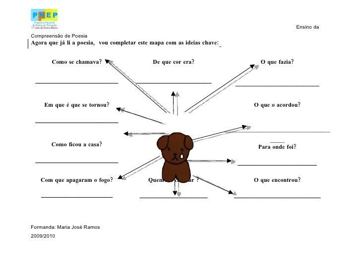 Ensino da Compreensão de Poesia Agora que já li a poesia, vou completar este mapa com as ideias chave:          Como se ch...