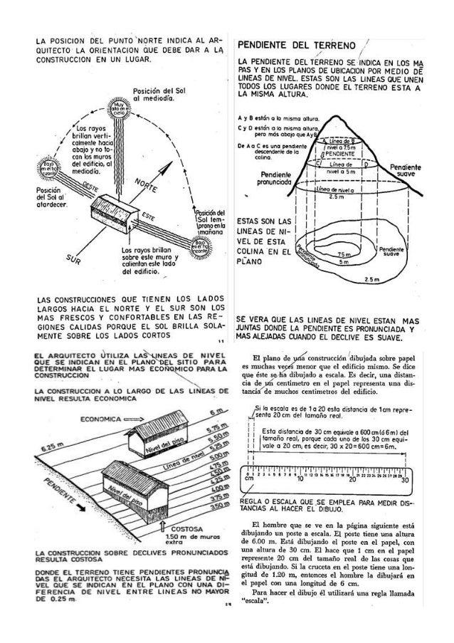 Mapas, planos , escalas, curvas de nivel Slide 2