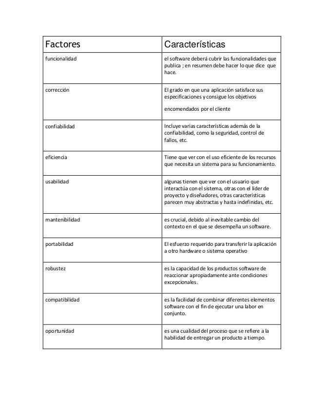Factores  Características  funcionalidad  el software deberá cubrir las funcionalidades que publica ; en resumen debe hace...