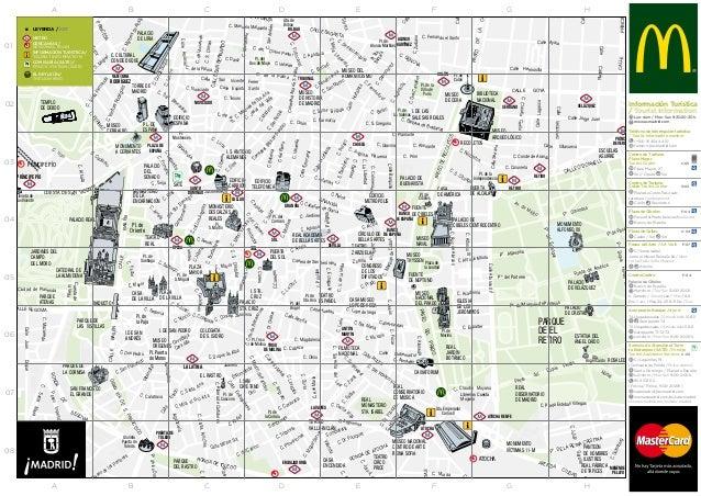 Mapa Turistico De Madrid