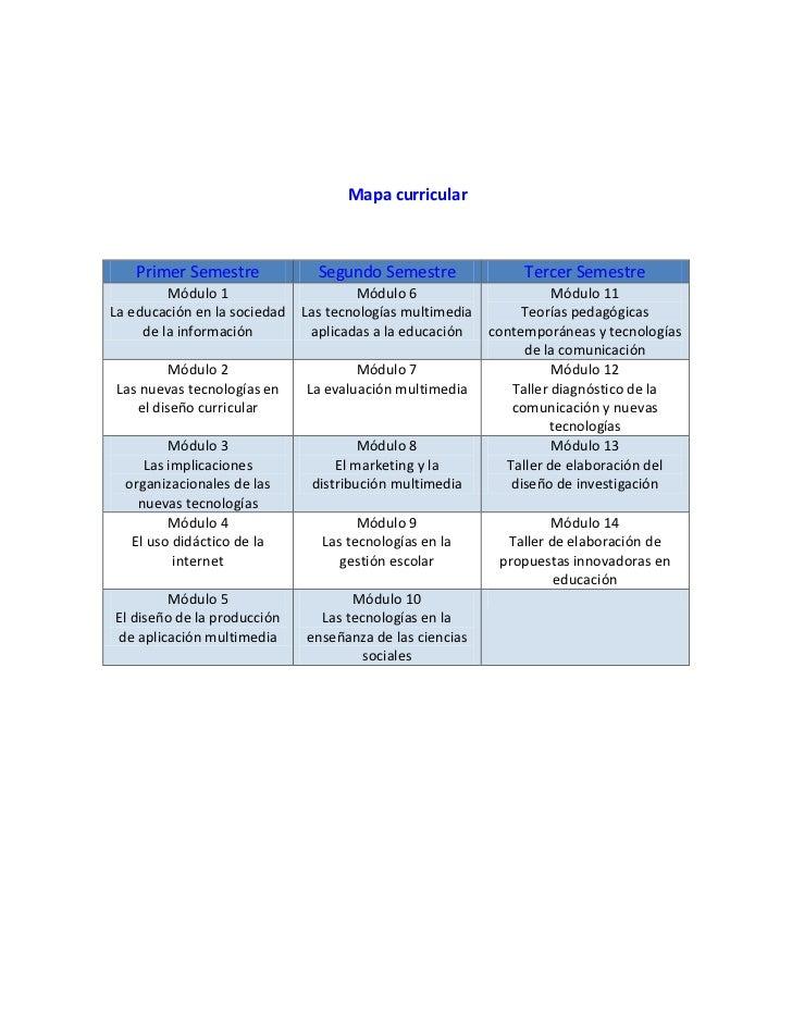 Mapa Curricular y Programas de Estudio de la Maestría Slide 2