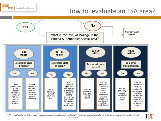 Walmart: Organizational Structure & Organizational Culture