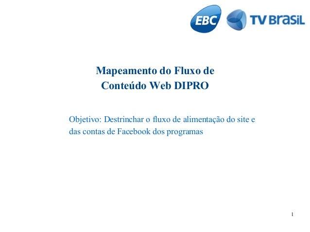 Mapeamento do Fluxo de Conteúdo Web DIPRO Objetivo: Destrinchar o fluxo de alimentação do site e das contas de Facebook do...