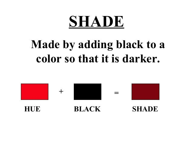 + HUE WHITE TINT; 6. SHADE Made by adding black to a color ...